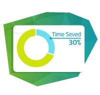 Pie Graphics - Time saved by using TerraClaim